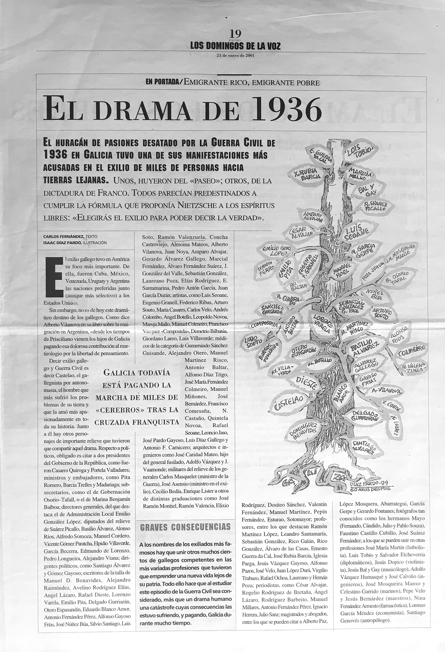 Los Domingos de la Voz. 2001